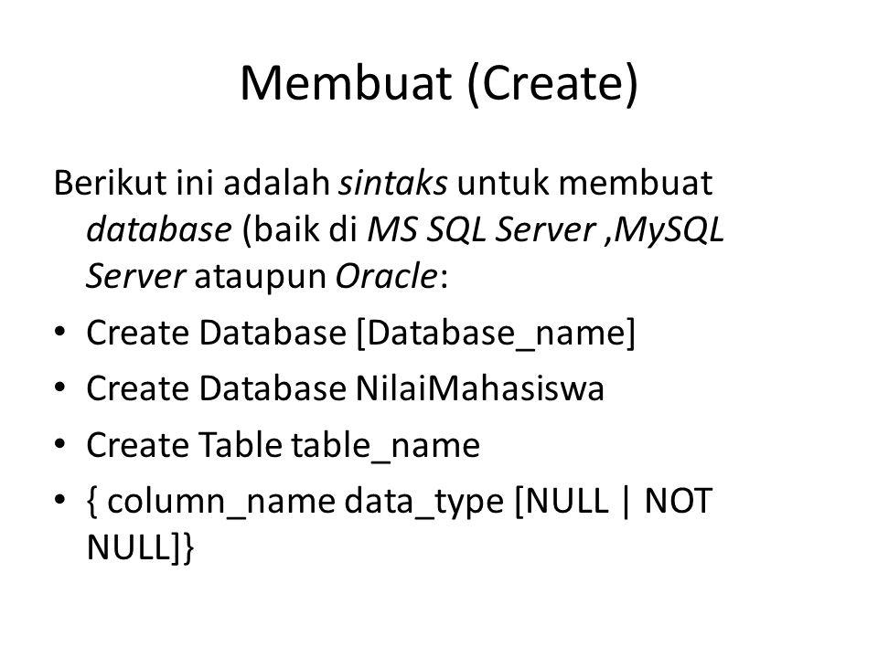 Membuat (Create) Berikut ini adalah sintaks untuk membuat database (baik di MS SQL Server,MySQL Server ataupun Oracle: Create Database [Database_name]
