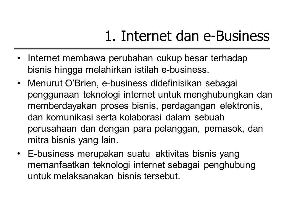 Pembahasan 1.Internet dan E-business 2.E - Intermediary a. Sistem Bisnis Internal b. Perdagangan Elektronis a. Penjualan Bersindikat b. Agen Pembelanj