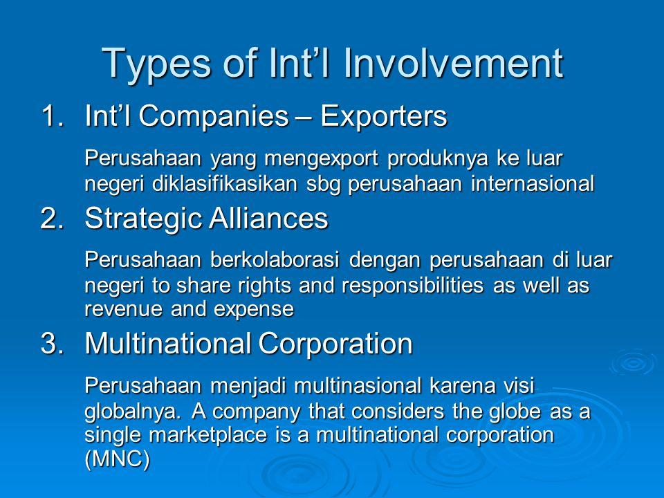 Types of Int'l Involvement 1.Int'l Companies – Exporters Perusahaan yang mengexport produknya ke luar negeri diklasifikasikan sbg perusahaan internasional 2.Strategic Alliances Perusahaan berkolaborasi dengan perusahaan di luar negeri to share rights and responsibilities as well as revenue and expense 3.