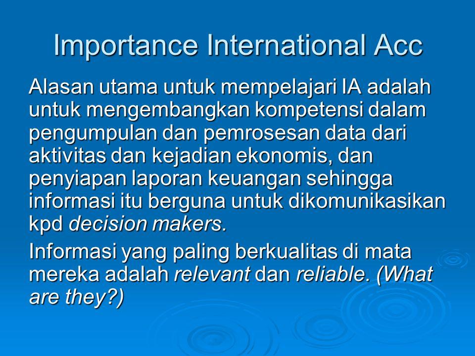 Importance.....