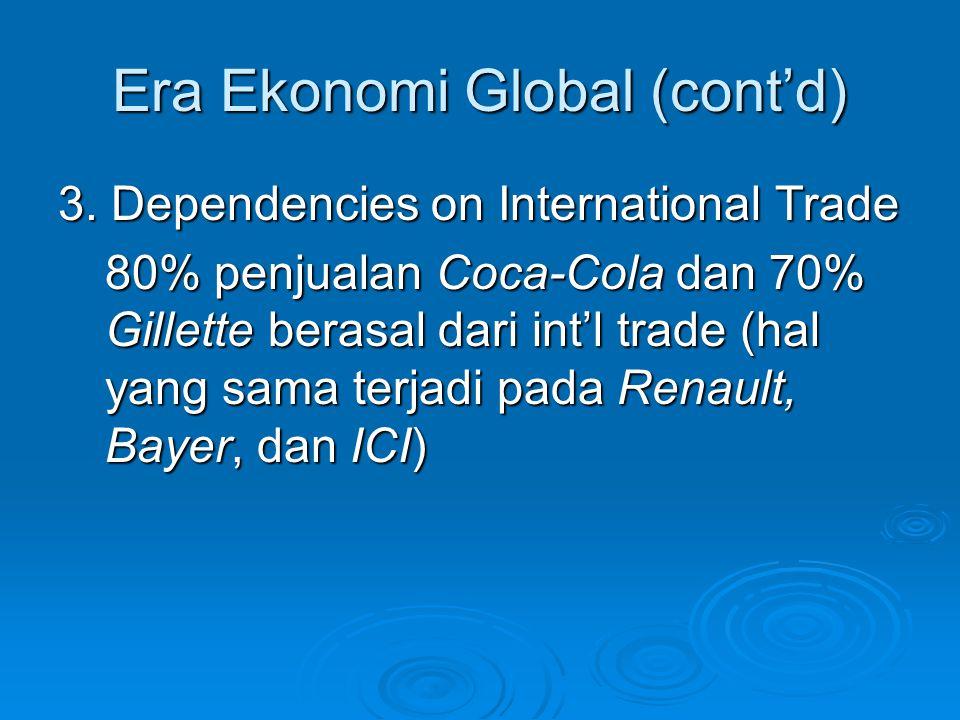 Reasons for Going International 1.