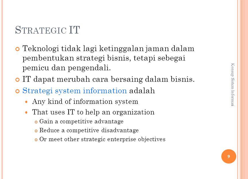 S TRATEGIC IT Teknologi tidak lagi ketinggalan jaman dalam pembentukan strategi bisnis, tetapi sebegai pemicu dan pengendali.