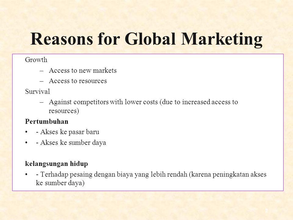 2 Reasons for Global Marketing Growth –Access to new markets –Access to resources Survival –Against competitors with lower costs (due to increased access to resources) Pertumbuhan - Akses ke pasar baru - Akses ke sumber daya kelangsungan hidup - Terhadap pesaing dengan biaya yang lebih rendah (karena peningkatan akses ke sumber daya)