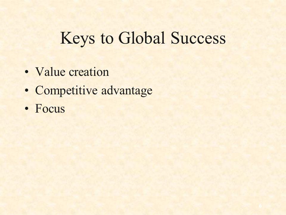 6 Keys to Global Success Value creation Competitive advantage Focus