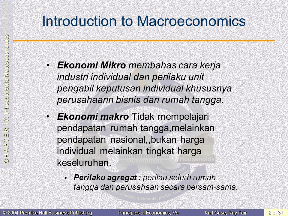 C H A P T E R 17: Introduction to Macroeconomics © 2004 Prentice Hall Business PublishingPrinciples of Economics, 7/eKarl Case, Ray Fair 13 of 31 Pengangguran Tingkat Pengangguran adalah persentase angkatan kerja yang menganggur.