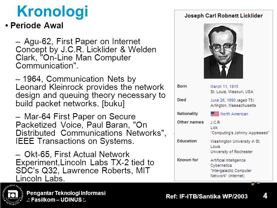 Pengantar Teknologi Informasi.: Fasilkom – UDINUS :. Ref: IF-ITB/Santika WP/2003 4 Kronologi Periode Awal – Agu-62, First Paper on Internet Concept by
