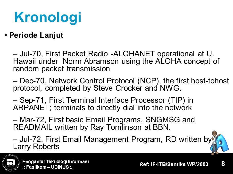 Pengantar Teknologi Informasi.: Fasilkom – UDINUS :. Ref: IF-ITB/Santika WP/2003 8 Kronologi Periode Lanjut – Jul-70, First Packet Radio -ALOHANET ope