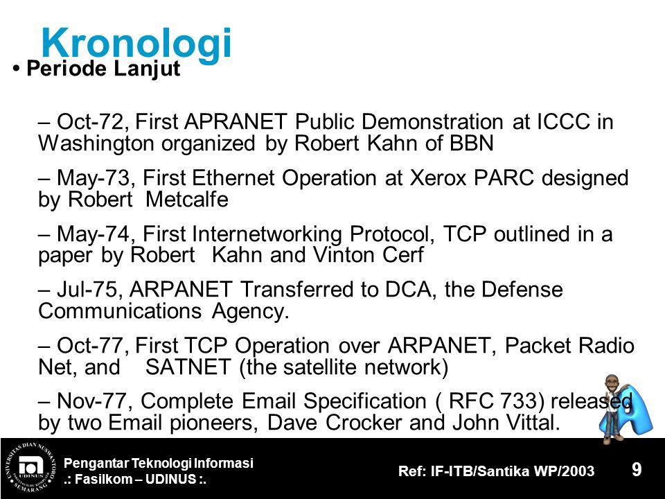 Pengantar Teknologi Informasi.: Fasilkom – UDINUS :. Ref: IF-ITB/Santika WP/2003 9 Kronologi Periode Lanjut – Oct-72, First APRANET Public Demonstrati