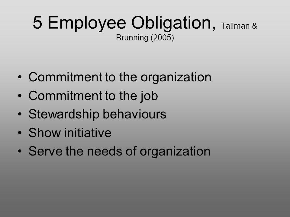 RESULTS Neurotisme sedikit berhubungan dengan kewajiban karyawan, selain itu neurotisme yang positif berhubungan dengan kewajiban organisasi untuk menyediakan kebutuhan karyawan untuk berkembang.