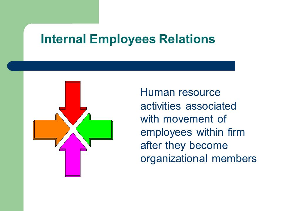 Internal Employees Relations Human resource activities associated with movement of employees within firm after they become organizational members