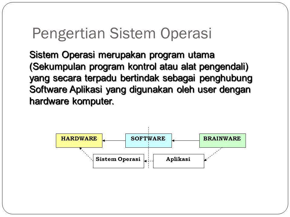 Tujuan / Manfaat Sistem Operasi Sistem operasi mempunyai tiga sasaran (menurut Stalling), antara lain : 1.