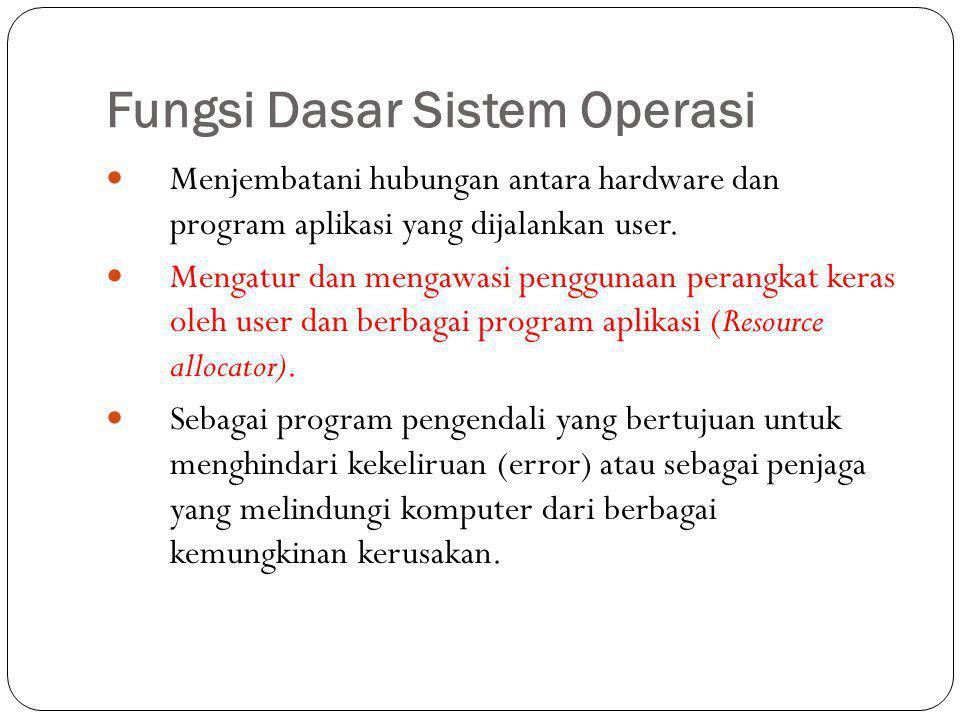 LAYANAN SISTEM OPERASI Sistem operasi seharusnya menyediakan layanan- layanan di bidang berikut :  Pembuatan Program  Exsekusi Program  Pengaksesan Perangkat Masukan/Keluaran  Pengaksesan Terkendali terhadap Berkas  Pengaksesan Sistem  Deteksi dan memberi Tanggapan terhadap Kesalahan  Akunting