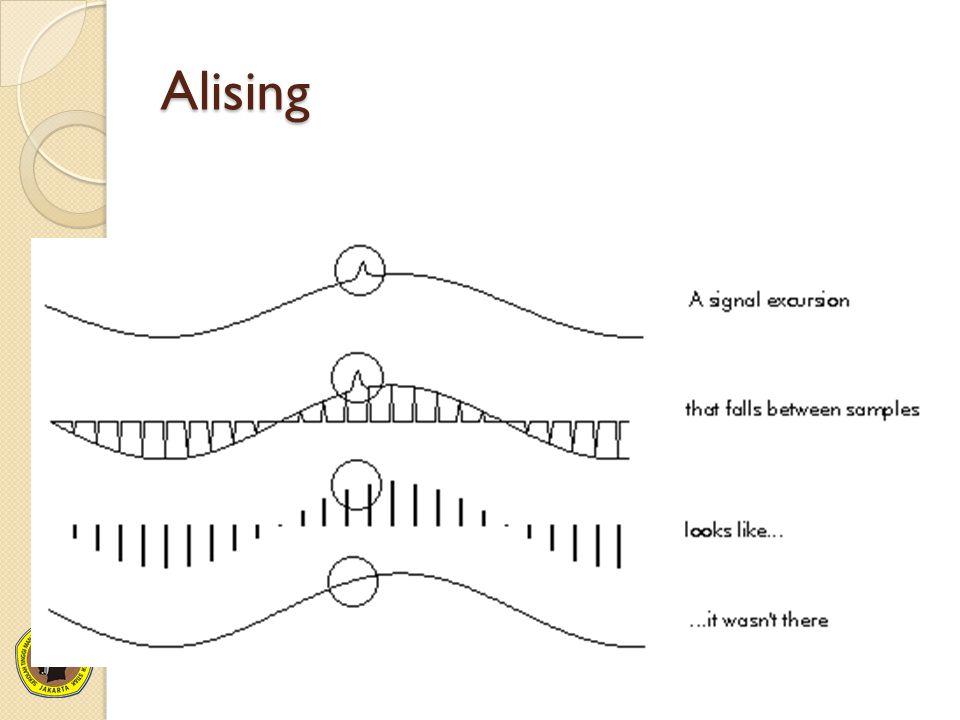 Alising