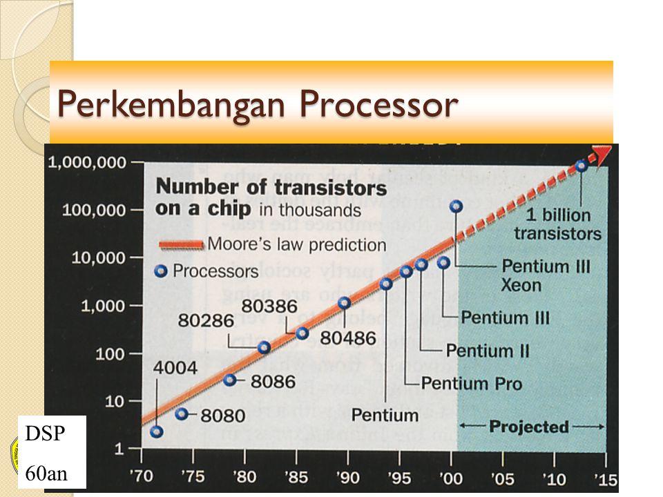 Perkembangan Processor DSP 60an