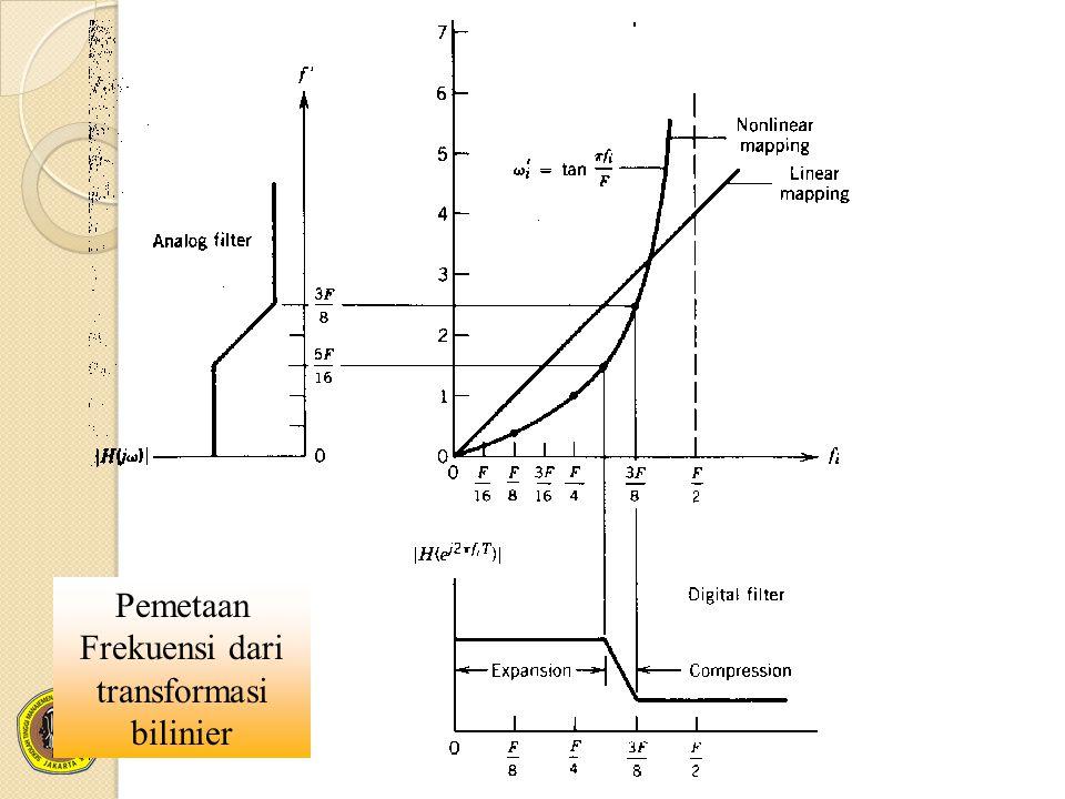 Pemetaan Frekuensi dari transformasi bilinier