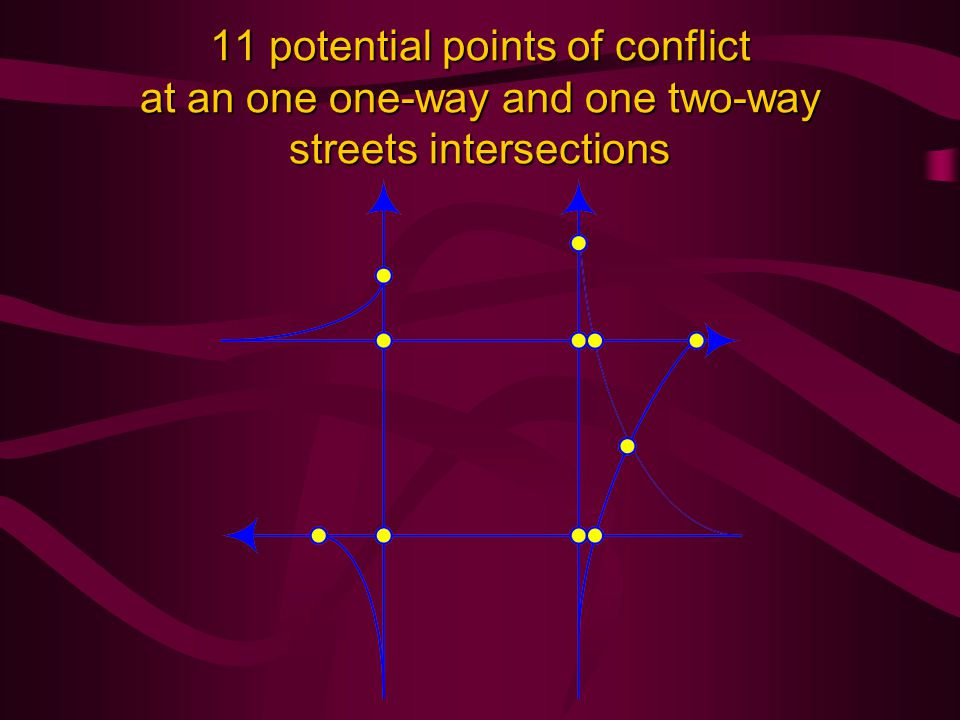 11 potential points of conflict at an one one-way and one two-way streets intersections