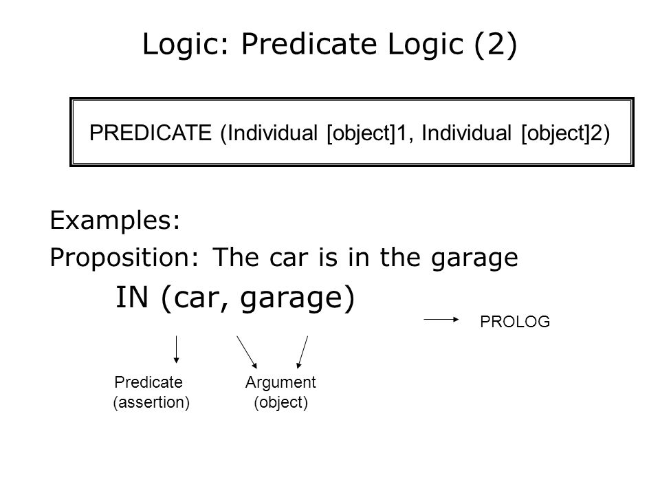 Logic: Predicate Logic (2) Examples: Proposition: The car is in the garage IN (car, garage) PREDICATE (Individual [object]1, Individual [object]2) Pre