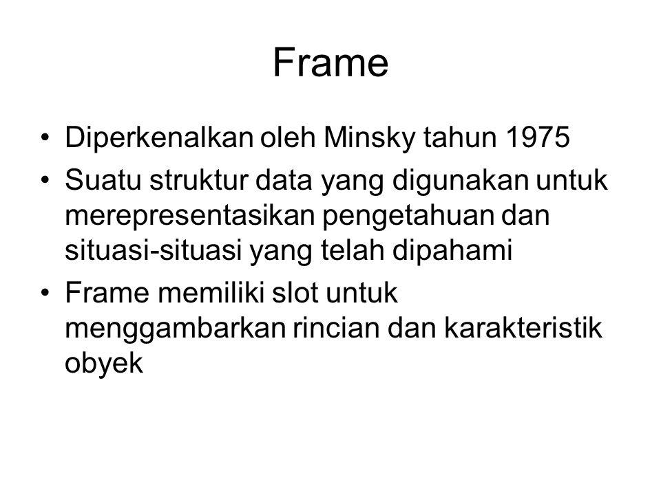 Frame Diperkenalkan oleh Minsky tahun 1975 Suatu struktur data yang digunakan untuk merepresentasikan pengetahuan dan situasi-situasi yang telah dipahami Frame memiliki slot untuk menggambarkan rincian dan karakteristik obyek