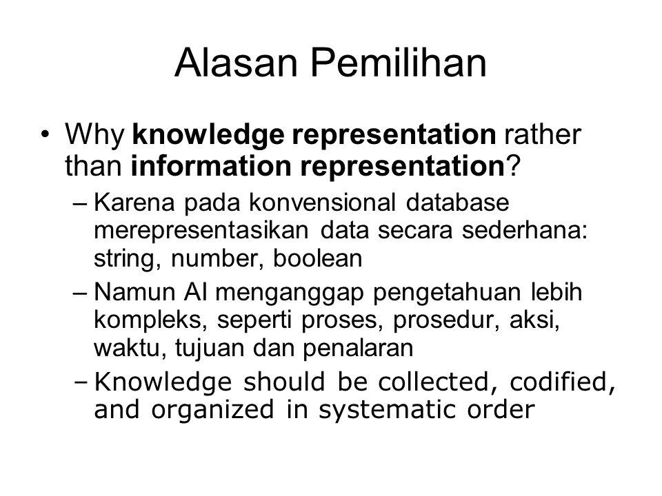 Representasi Pengetahuan (2) Harus terdiri dari struktur data dan prosedur untuk penafsiran Hal yang berhubungan dengan RP: –Object pengetahuan itu sendiri –Event: kejadian-kejadian dalam dunia nyata dan hubungannya –Performa: bagaimana melakukan suatu tugas tertentu –Meta knowledge: pengetahuan tentang pengetahuan yang direpresentasikan