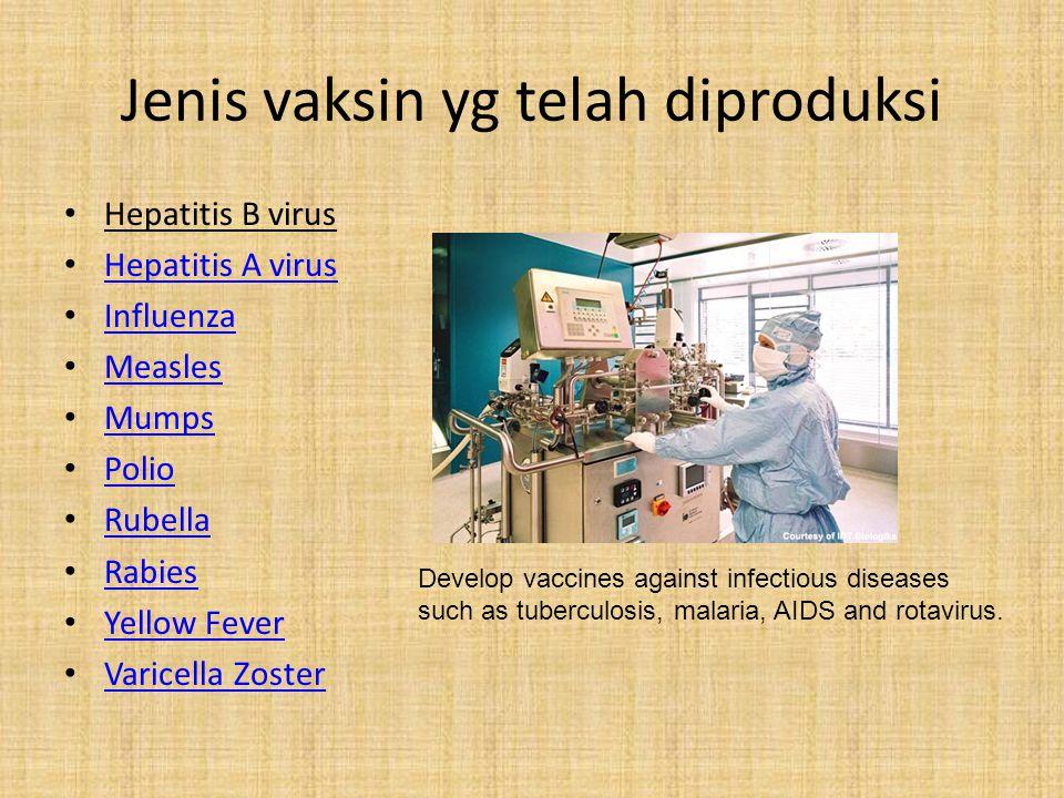 Jenis vaksin yg telah diproduksi Hepatitis B virus Hepatitis A virus Influenza Measles Mumps Polio Rubella Rabies Yellow Fever Varicella Zoster Develo