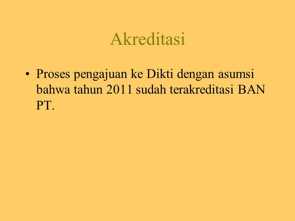 Akreditasi Proses pengajuan ke Dikti dengan asumsi bahwa tahun 2011 sudah terakreditasi BAN PT.