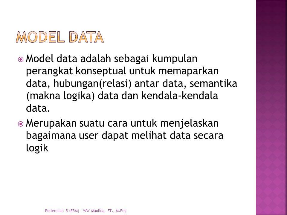  Model data adalah sebagai kumpulan perangkat konseptual untuk memaparkan data, hubungan(relasi) antar data, semantika (makna logika) data dan kendal