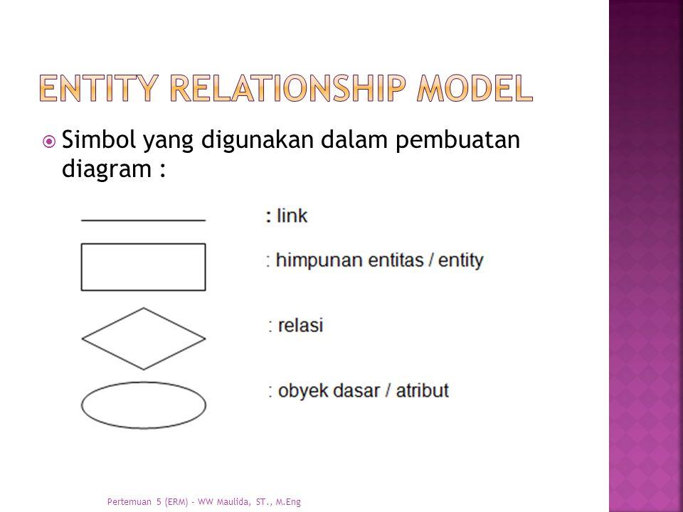  E-R Diagram (ERD)  Bentuk persegi panjang mewakili entitas.