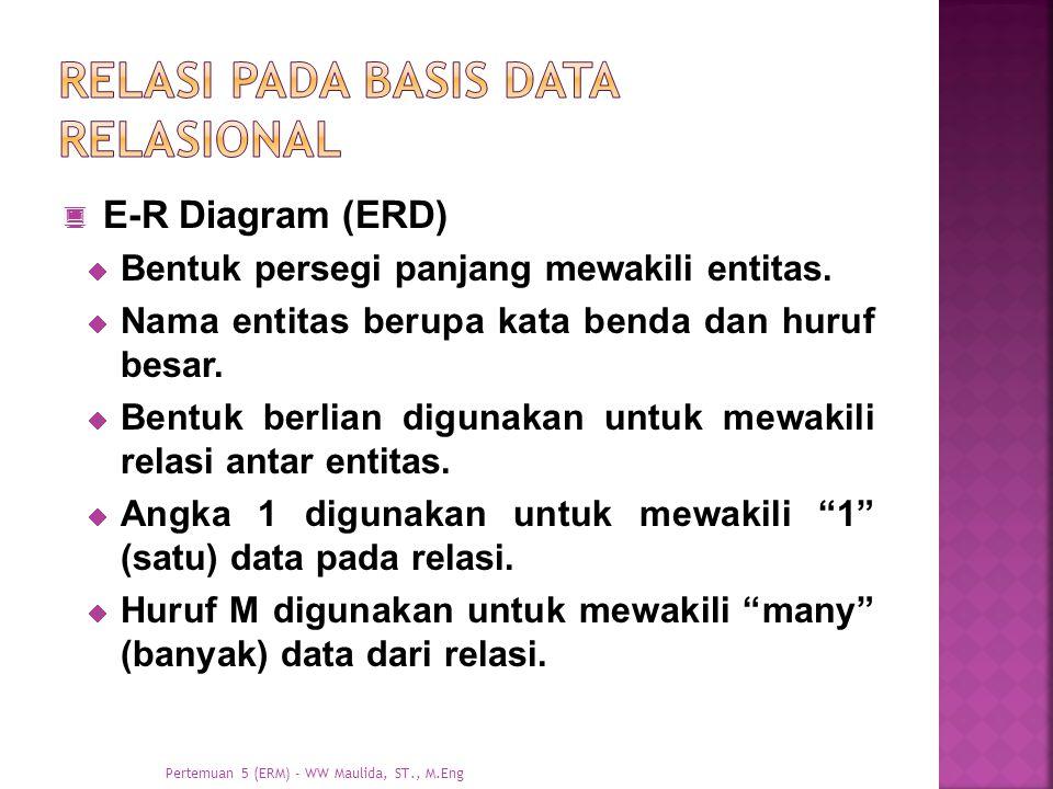  E-R Diagram (ERD)  Bentuk persegi panjang mewakili entitas.  Nama entitas berupa kata benda dan huruf besar.  Bentuk berlian digunakan untuk mewa