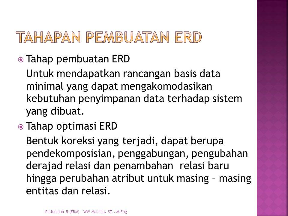  Tahap pembuatan ERD Untuk mendapatkan rancangan basis data minimal yang dapat mengakomodasikan kebutuhan penyimpanan data terhadap sistem yang dibua