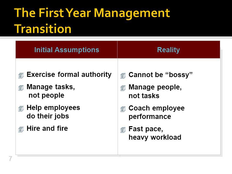 7  Exercise formal authority  Manage tasks, not people  Help employees do their jobs  Hire and fire  Exercise formal authority  Manage tasks, not people  Help employees do their jobs  Hire and fire  Cannot be bossy  Manage people, not tasks  Coach employee performance  Fast pace, heavy workload  Cannot be bossy  Manage people, not tasks  Coach employee performance  Fast pace, heavy workload Initial AssumptionsReality
