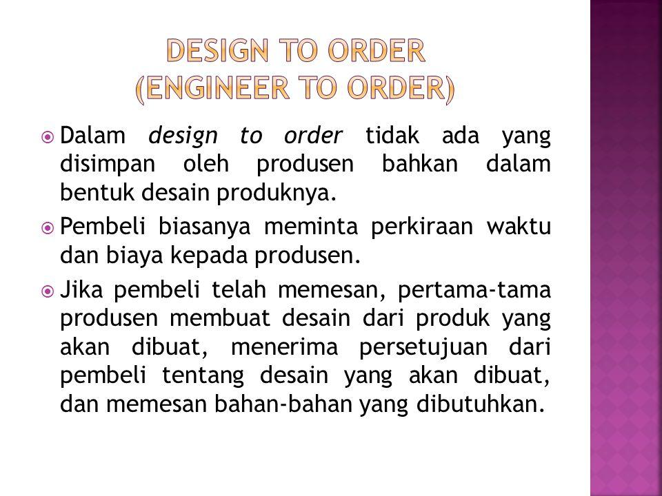  Dalam design to order tidak ada yang disimpan oleh produsen bahkan dalam bentuk desain produknya.  Pembeli biasanya meminta perkiraan waktu dan bia
