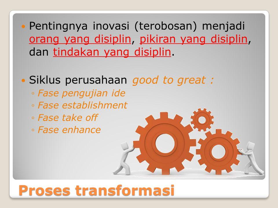 Proses transformasi Pentingnya inovasi (terobosan) menjadi orang yang disiplin, pikiran yang disiplin, dan tindakan yang disiplin. Siklus perusahaan g