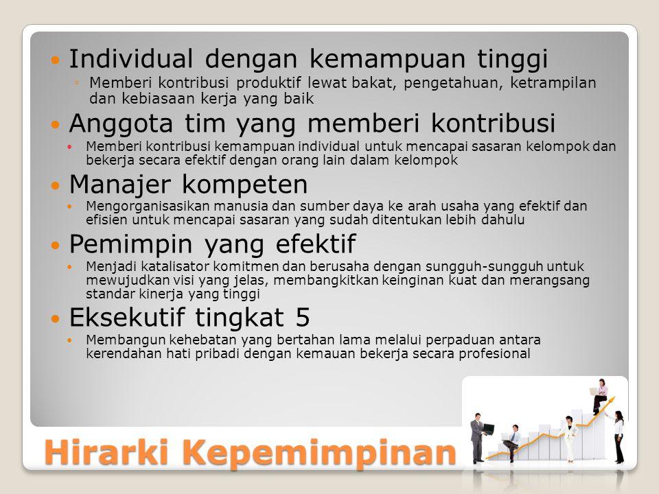 Hirarki Kepemimpinan Individual dengan kemampuan tinggi ◦Memberi kontribusi produktif lewat bakat, pengetahuan, ketrampilan dan kebiasaan kerja yang b