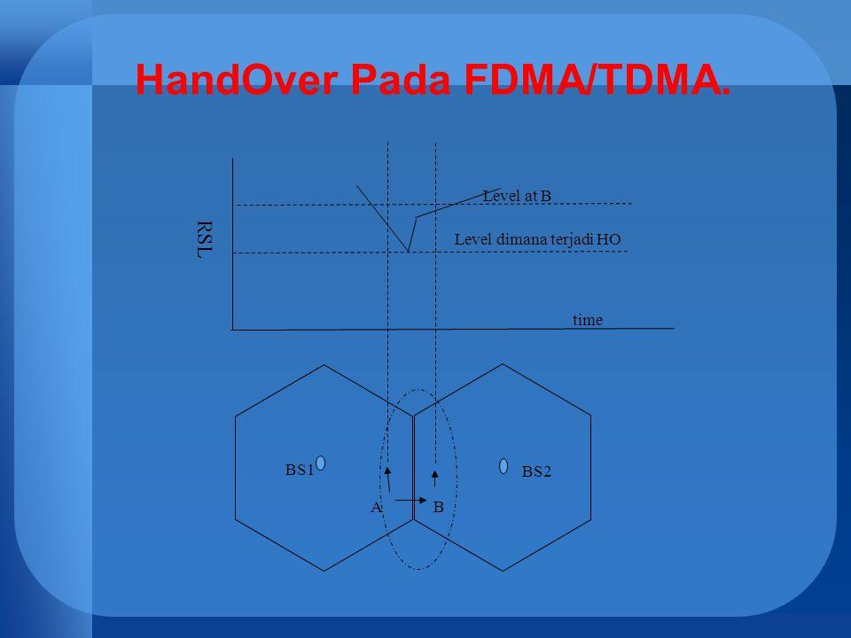 HandOver Pada FDMA/TDMA. BS1 BS2 AB RSL Level at B Level dimana terjadi HO time