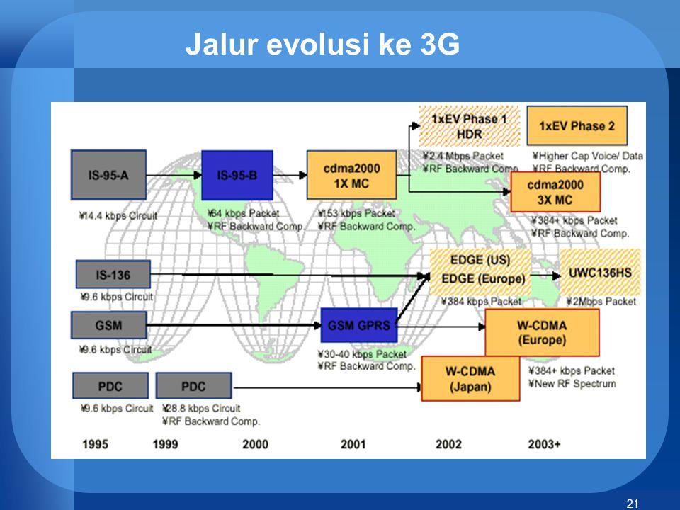 21 Jalur evolusi ke 3G
