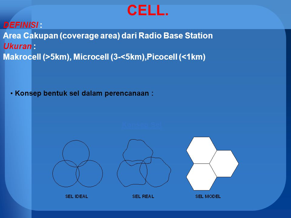 CELL. DEFINISI : Area Cakupan (coverage area) dari Radio Base Station Ukuran : Makrocell (>5km), Microcell (3-<5km),Picocell (<1km) Konsep bentuk sel