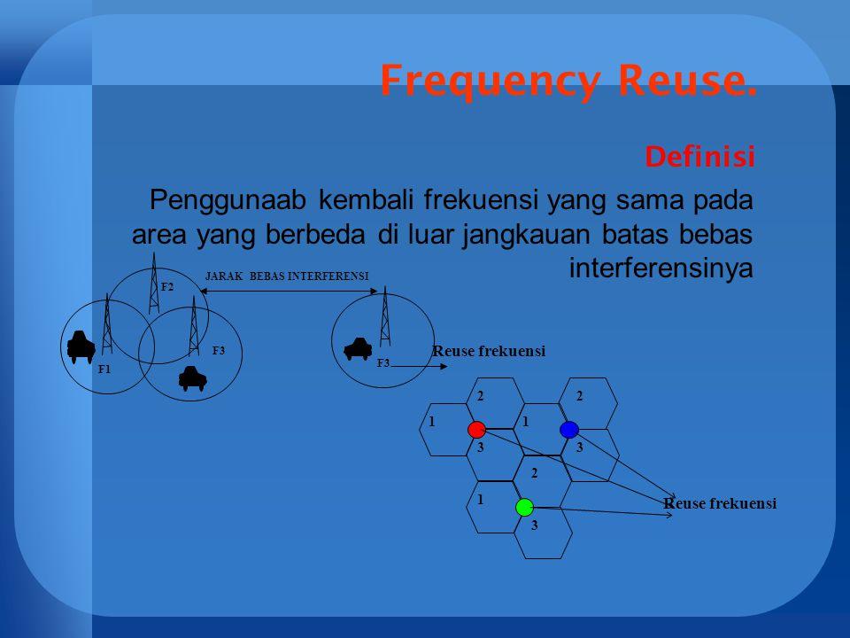 Frequency Reuse. Definisi Penggunaab kembali frekuensi yang sama pada area yang berbeda di luar jangkauan batas bebas interferensinya Reuse frekuensi