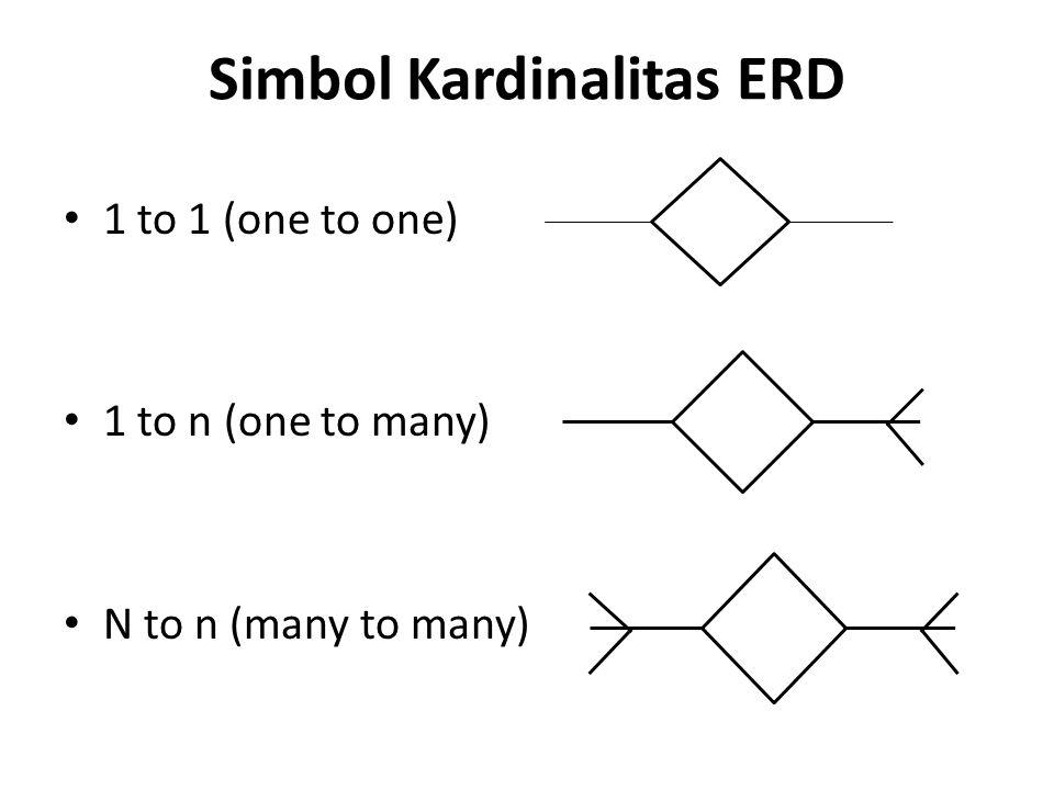 Simbol Kardinalitas ERD 1 to 1 (one to one) 1 to n (one to many) N to n (many to many)