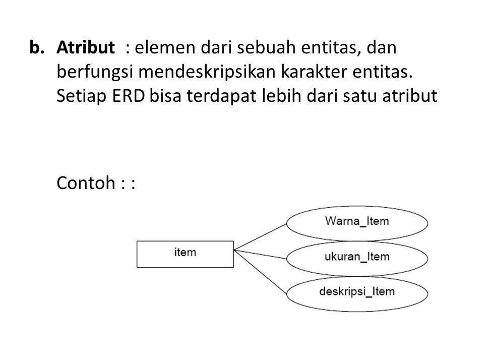 b.Atribut : elemen dari sebuah entitas, dan berfungsi mendeskripsikan karakter entitas.
