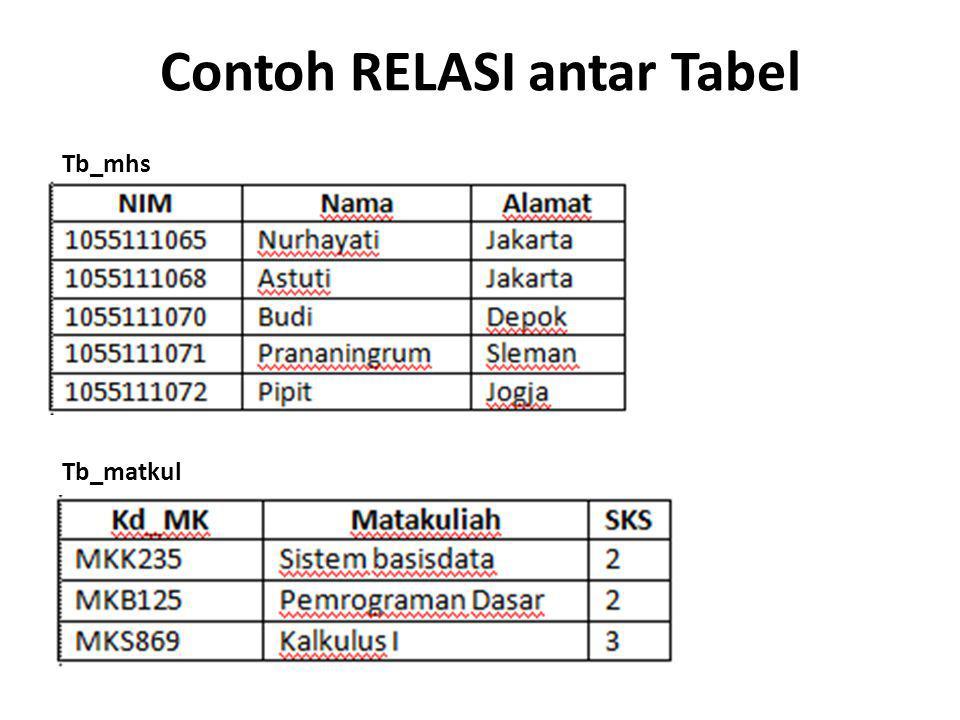 Contoh RELASI antar Tabel Tb_mhs Tb_matkul