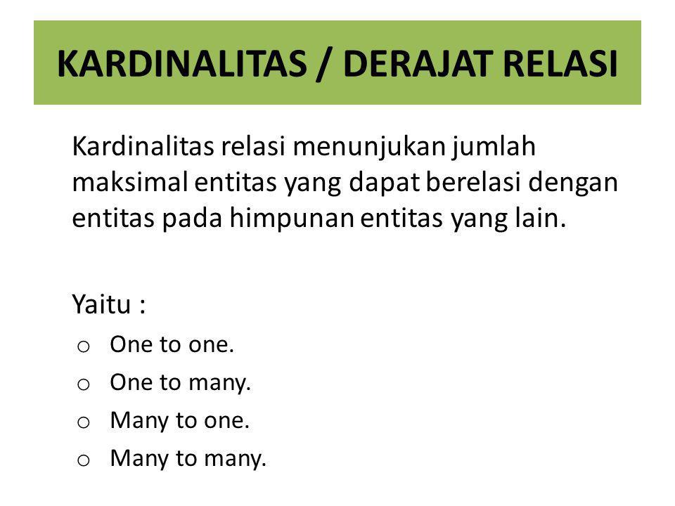 KARDINALITAS / DERAJAT RELASI Kardinalitas relasi menunjukan jumlah maksimal entitas yang dapat berelasi dengan entitas pada himpunan entitas yang lain.