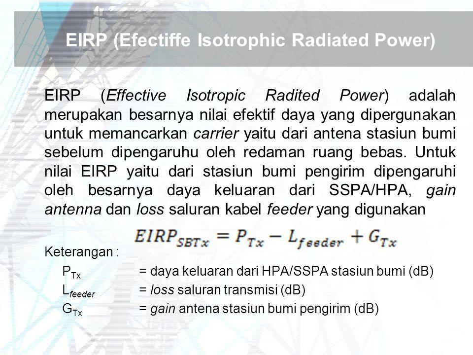 EIRP (Efectiffe Isotrophic Radiated Power) EIRP (Effective Isotropic Radited Power) adalah merupakan besarnya nilai efektif daya yang dipergunakan unt