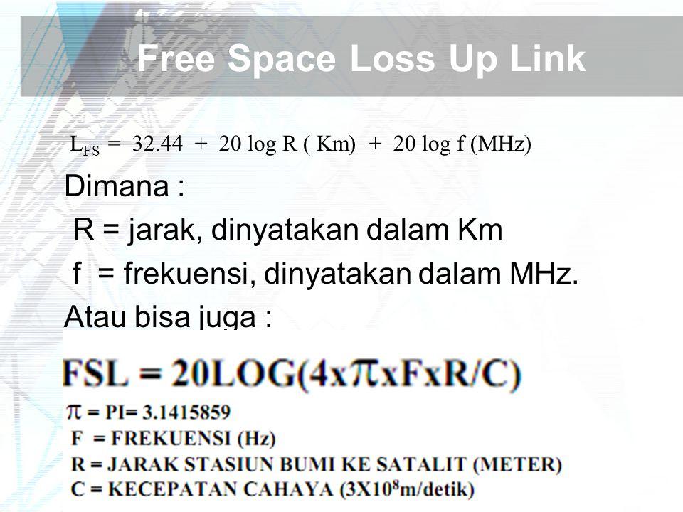 Free Space Loss Up Link Dimana : R = jarak, dinyatakan dalam Km f = frekuensi, dinyatakan dalam MHz. Atau bisa juga : L FS = 32.44 + 20 log R ( Km) +