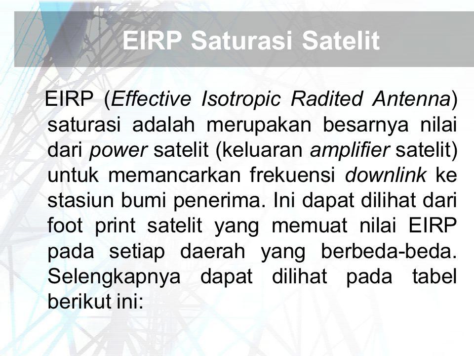 EIRP Saturasi Satelit EIRP (Effective Isotropic Radited Antenna) saturasi adalah merupakan besarnya nilai dari power satelit (keluaran amplifier satel