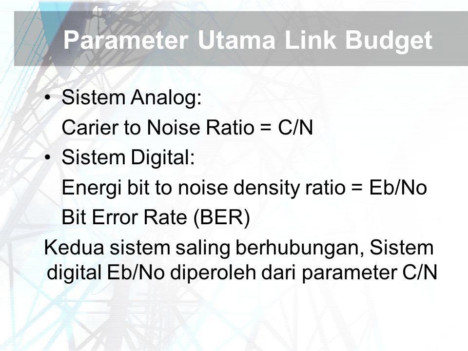 Parameter Utama Link Budget Sistem Analog: Carier to Noise Ratio = C/N Sistem Digital: Energi bit to noise density ratio = Eb/No Bit Error Rate (BER)