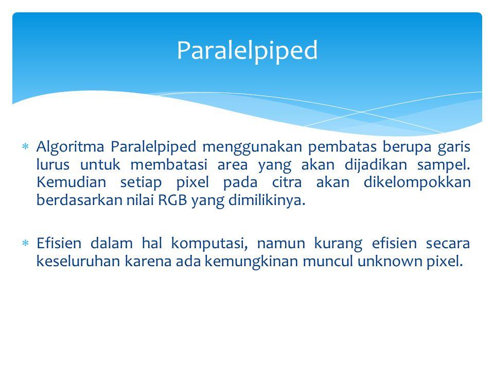 Paralelpiped  Algoritma Paralelpiped menggunakan pembatas berupa garis lurus untuk membatasi area yang akan dijadikan sampel.