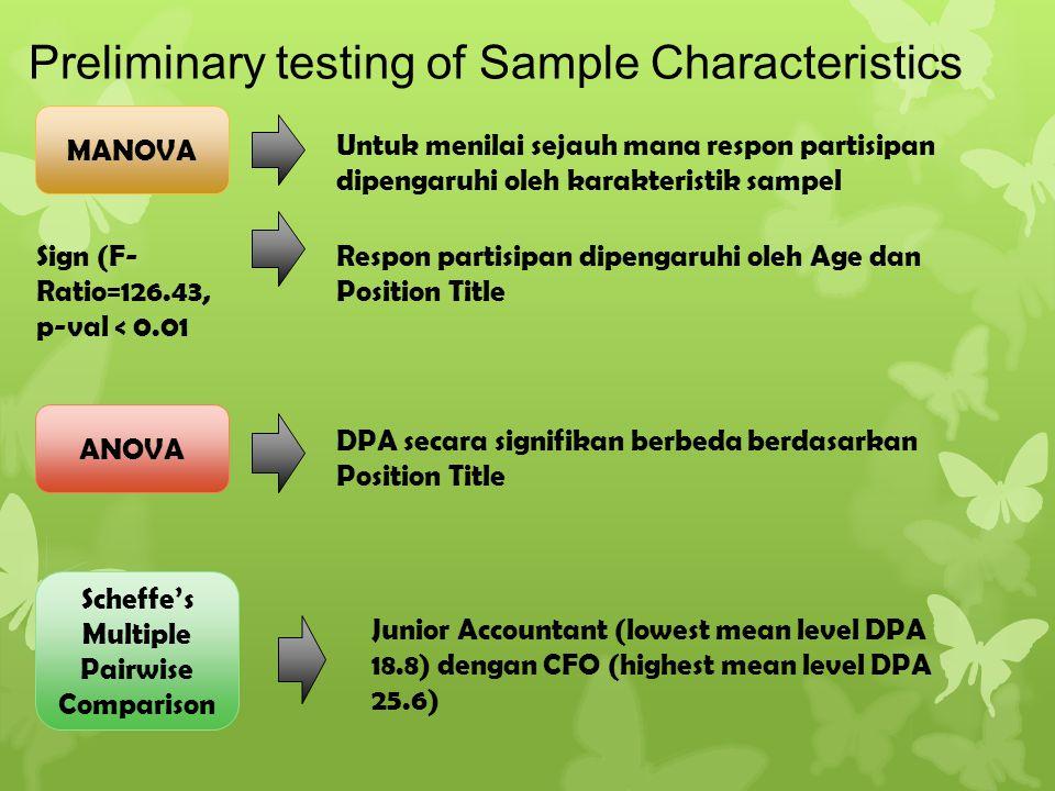 Preliminary testing of Sample Characteristics MANOVA Untuk menilai sejauh mana respon partisipan dipengaruhi oleh karakteristik sampel Respon partisip