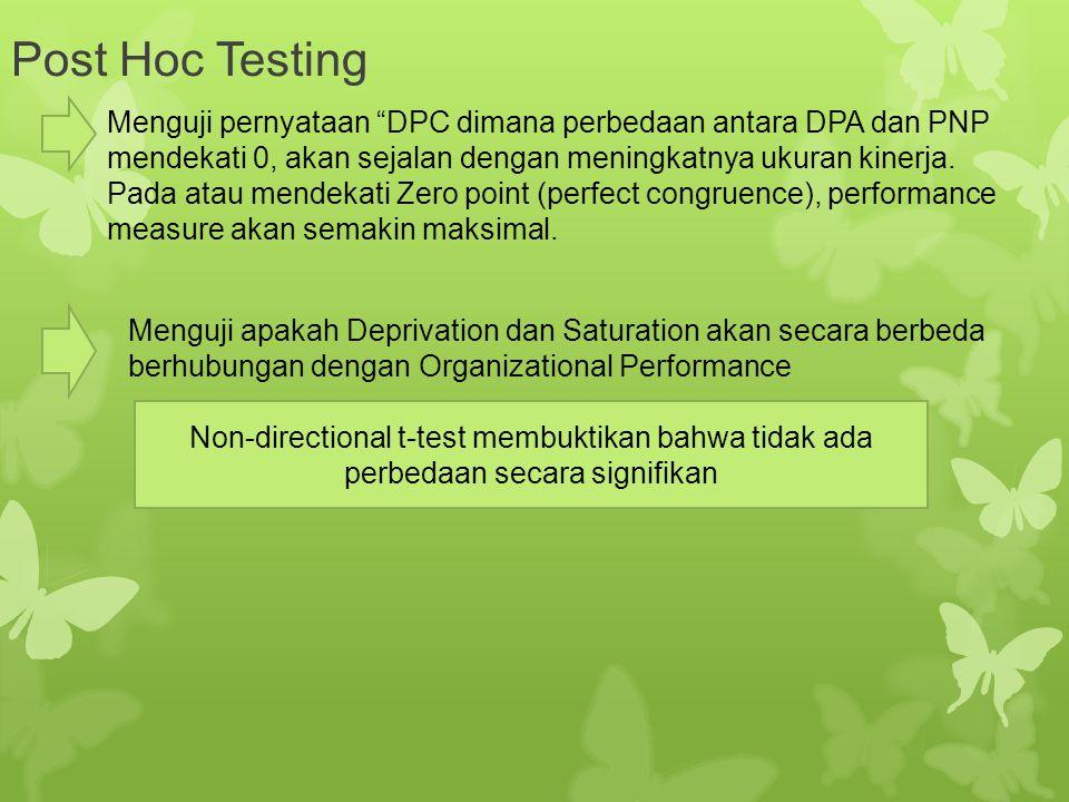 """Post Hoc Testing Menguji pernyataan """"DPC dimana perbedaan antara DPA dan PNP mendekati 0, akan sejalan dengan meningkatnya ukuran kinerja. Pada atau m"""