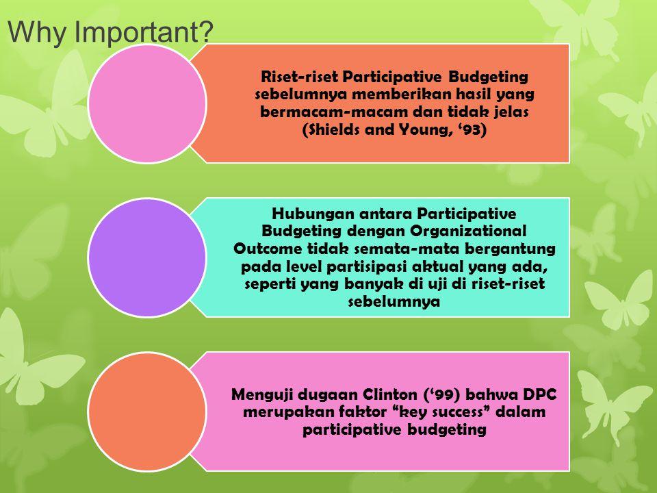 Why Important? Riset-riset Participative Budgeting sebelumnya memberikan hasil yang bermacam-macam dan tidak jelas (Shields and Young, '93) Hubungan a