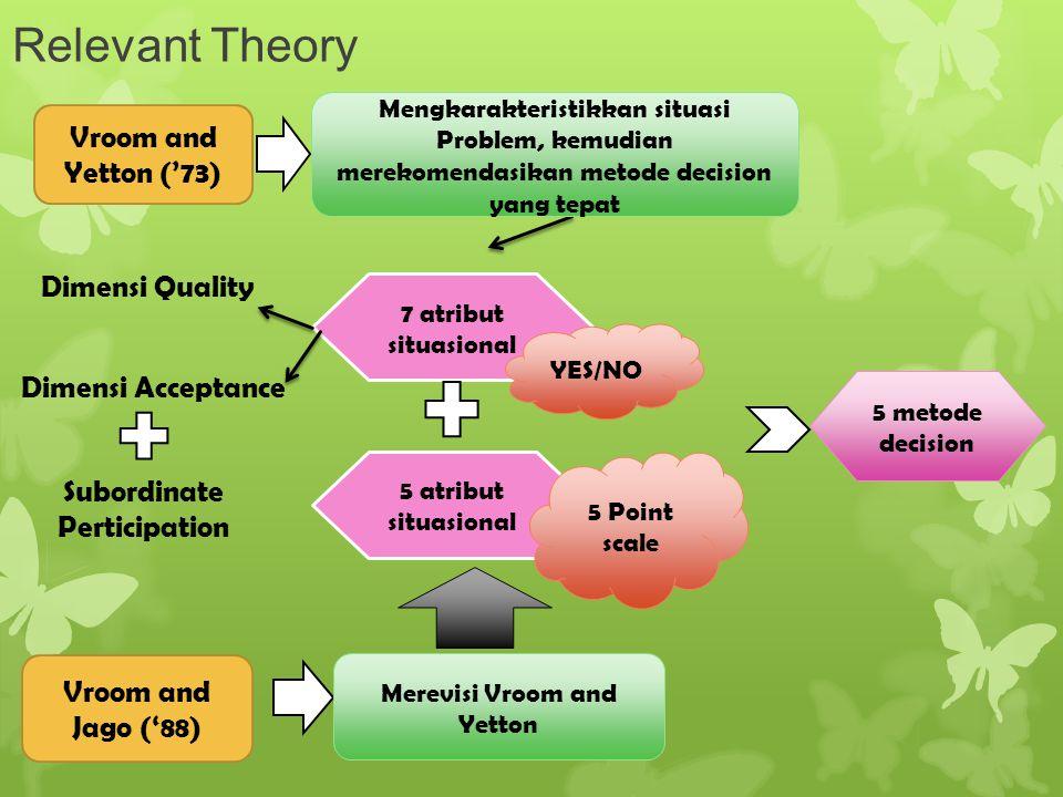 Relevant Theory Vroom and Yetton ('73) Mengkarakteristikkan situasi Problem, kemudian merekomendasikan metode decision yang tepat 7 atribut situasiona